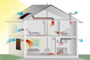 Clever geplant, können Solarluftanlagen das ganze Haus mit frischer warmer Luft versorgen - ganz ohne intern verlegte Rohre. Foto: djd/Grammer Solar GmbH
