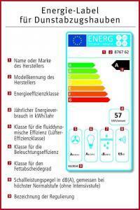 Neues Ökolabel für Dunstabzugshauben – Energieeffizienz und Fettabscheidung stehen im Vordergrund. Foto: Oranier/akz-o