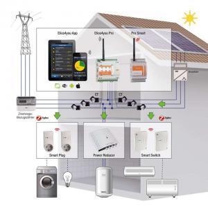 """Solarstrom effektiv nutzen: Ein """"Energiemanager"""" und die dazu passende App helfen dabei, möglichst viel der erzeugten Elektrizität selbst zu verbrauchen. Foto: djd/enerquinn Energiesystemtechnik GmbH"""
