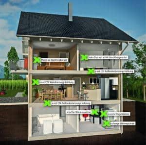 Heizungsplanung Grafik: Kermi GmbH/akz-o